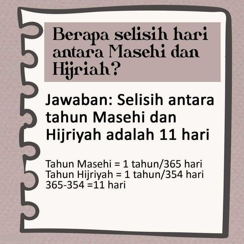 BERAPA SELISIH HARI ANTARA MASEHI DAN HIJRIAH?
