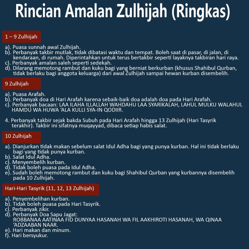 RINCIAN AMALAN ZULHIJAH (RINGKAS)